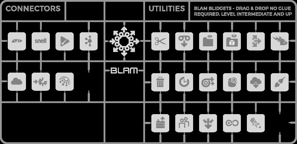 BLidgets-model-kit